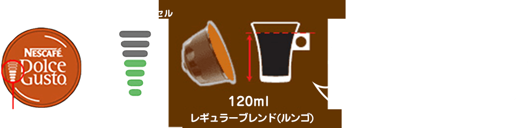 初めての方はおすすめの分量でぜひお試しください レギュラーブレンド(ルンゴ) 120ml 目盛り4つ