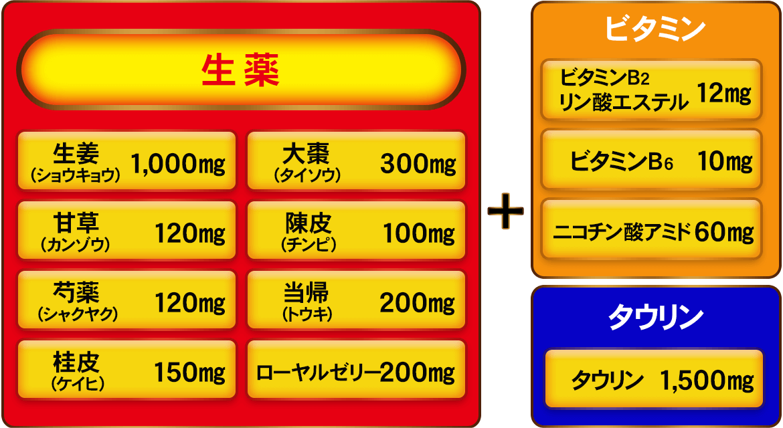 8種の生薬配合 ビタミン タウリン