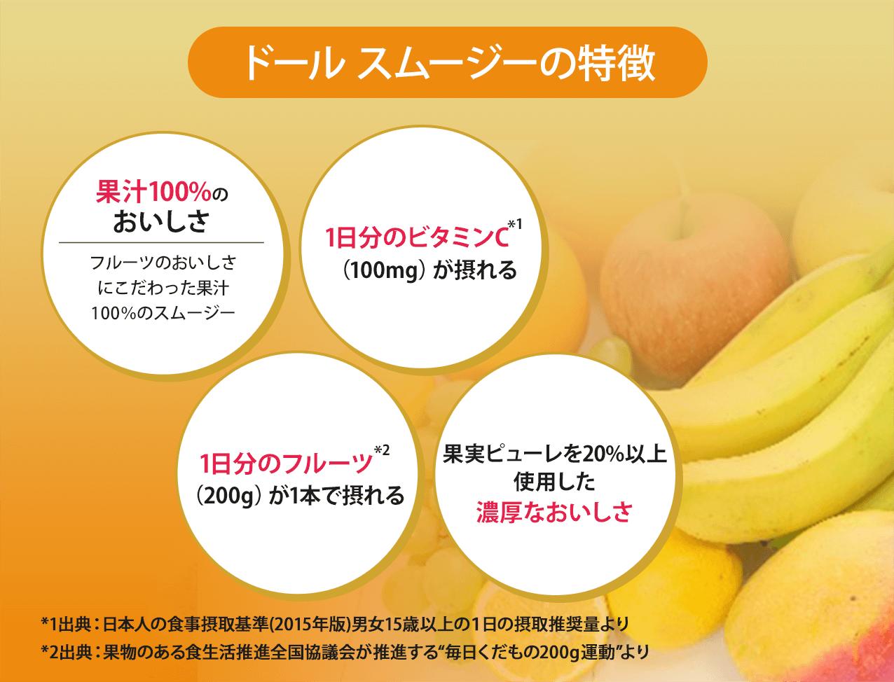 ドール スムージーの特徴 果実100%のおいしさ 1日分のビタミンC(100mg)*が摂れる 3.1日分のフルーツ 果実ピューレを20%以上使用した濃厚なおいしさ