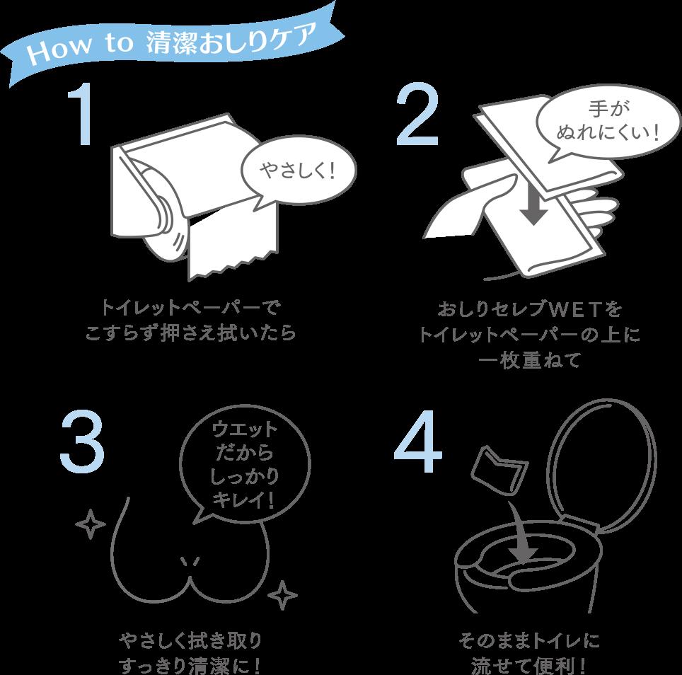 How to 清潔おしりケア
