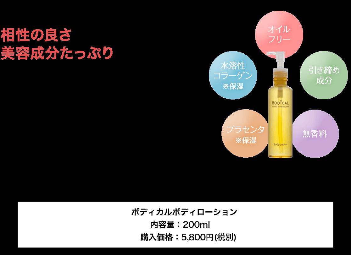 ボディカルとの相性の良さにこだわった美容成分たっぷりのマッサージローション プラセンタや水溶性コラーゲン、還元作用を持つブドウのつるエキスといったお肌に嬉しい成分が入っております。オイルフリーにもかかわらずまるでオイルのようなテクスチャーのため、ボディカルを使用しないときの全身マッサージとしても使用でき、オイルマッサージをしているような体感が得られます。ボディカルボディローション 内容量 200ml 購入価格5,800円(税別)