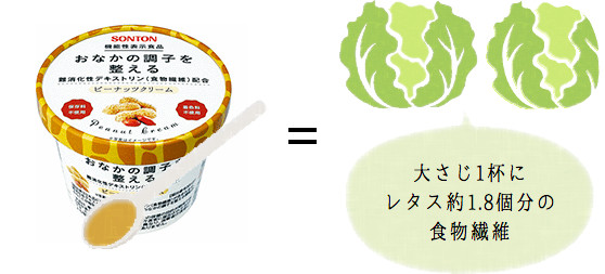 大さじ1杯にレタス約1.8個分の食物繊維