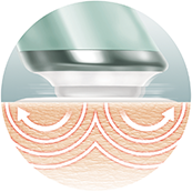 超音波により化粧水の導入を高め肌にハリと透明感を