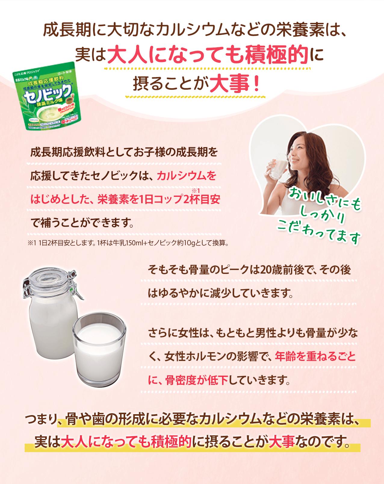 成長期に大切なカルシウムなどの栄養素は、実は大人になっても積極的に摂ることが大事! 成長期応援飲料としてお子様の成長期を応援してきたセノビックは、カルシウムをはじめとした、栄養素を1日コップ2杯目安で補うことができます。 ※1 1日2杯目安とします。1杯は牛乳150ml+セノビック約10gとして換算。そもそも骨量のピークは20歳前後で、その後はゆるやかに減少していきます。 さらに女性は、も女性は、もともと男性よりも骨量が少なく、女性ホルモンの影響で、年齢を重ねるごとに、骨密度が低下していきます。 つまり、骨や歯の形成に必要なカルシウムなどの栄養素は、実は大人になっても積極的に摂ることが大事なのです。