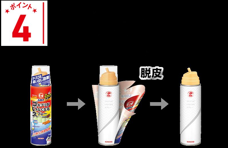 シンプルなデザインになる「脱皮缶方式」 ご購入時のフィルムをはがすと、お部屋に置いても違和感の少ないシンプルなデザインになります。