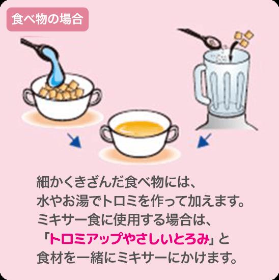 水お茶などに、よくかき混ぜながら「トロミアップやさしいとろみ」を加えていきます。溶解後、30秒〜2分でトロミがつきます。