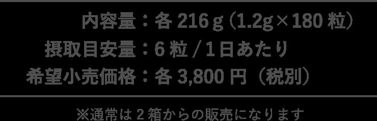 内容量 216g(1.2g×180粒) 参考小売売価 3,800円 1日の摂取目安量 6粒