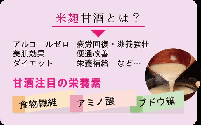 米麹甘酒とは?