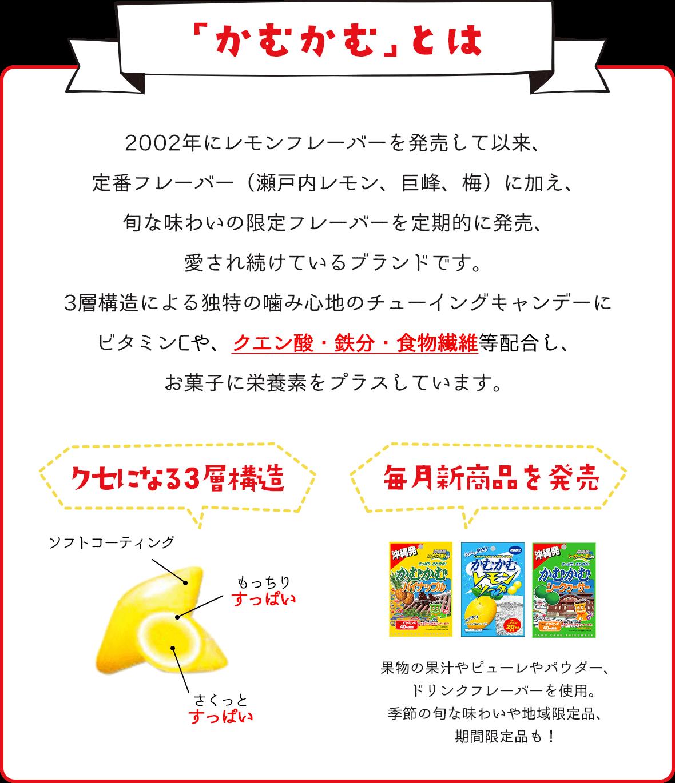 「かむかむ」とは 2002年にレモンフレーバーを発売して以来、定番フレーバー(瀬戸内レモン、巨峰、梅)に加え、旬な味わいの限定フレーバーを定期的に発売、愛され続けているブランドです。3層構造による独特の噛み心地のチューイングキャンデーにビタミンCや、クエン酸・鉄分・食物繊維等配合し、お菓子に栄養素をプラスしています。
