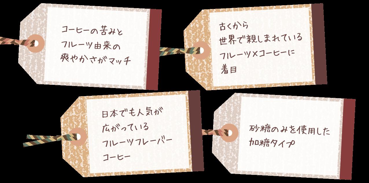 コーヒーの苦みとフルーツ由来の爽やかさがマッチ 古くから世界で親しまれているフルーツ×コーヒーに着目 日本でも人気が広がっているフルーツフレーバーコーヒー 砂糖のみを使用した加糖タイプ