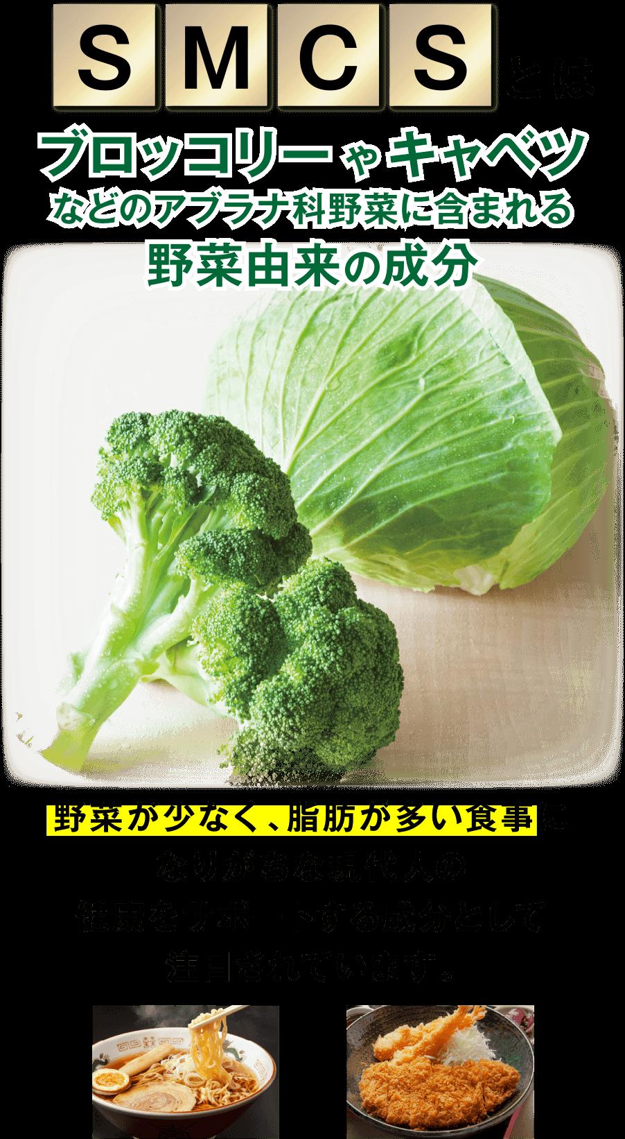 SMCSとは ブロッコリーやキャベツなどのアブナラ科野菜に含まれる野菜由来の成分