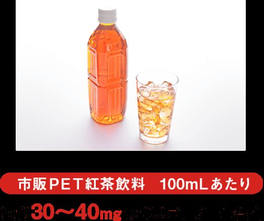 市販PET紅茶飲料 100mLあたり 通常30~40mgのポリフェノール含有