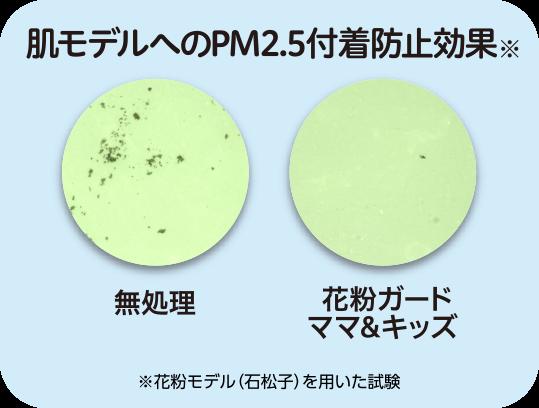 肌モデルへのPM2.5付着防止効果  無処理 花粉ガードママ&キッズ