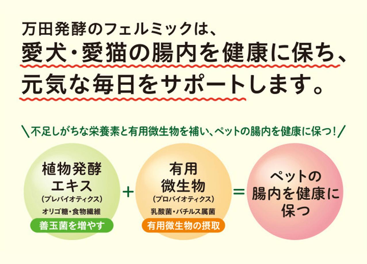 万田発酵のフェルミックは、愛犬・愛猫の腸内を健康に保ち、元気な毎日をサポートします。