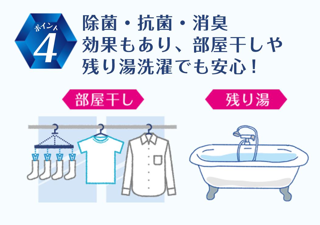 ポイント4除菌・抗菌・消臭にも効果もあり、部屋干しや残り湯洗濯でも安心!