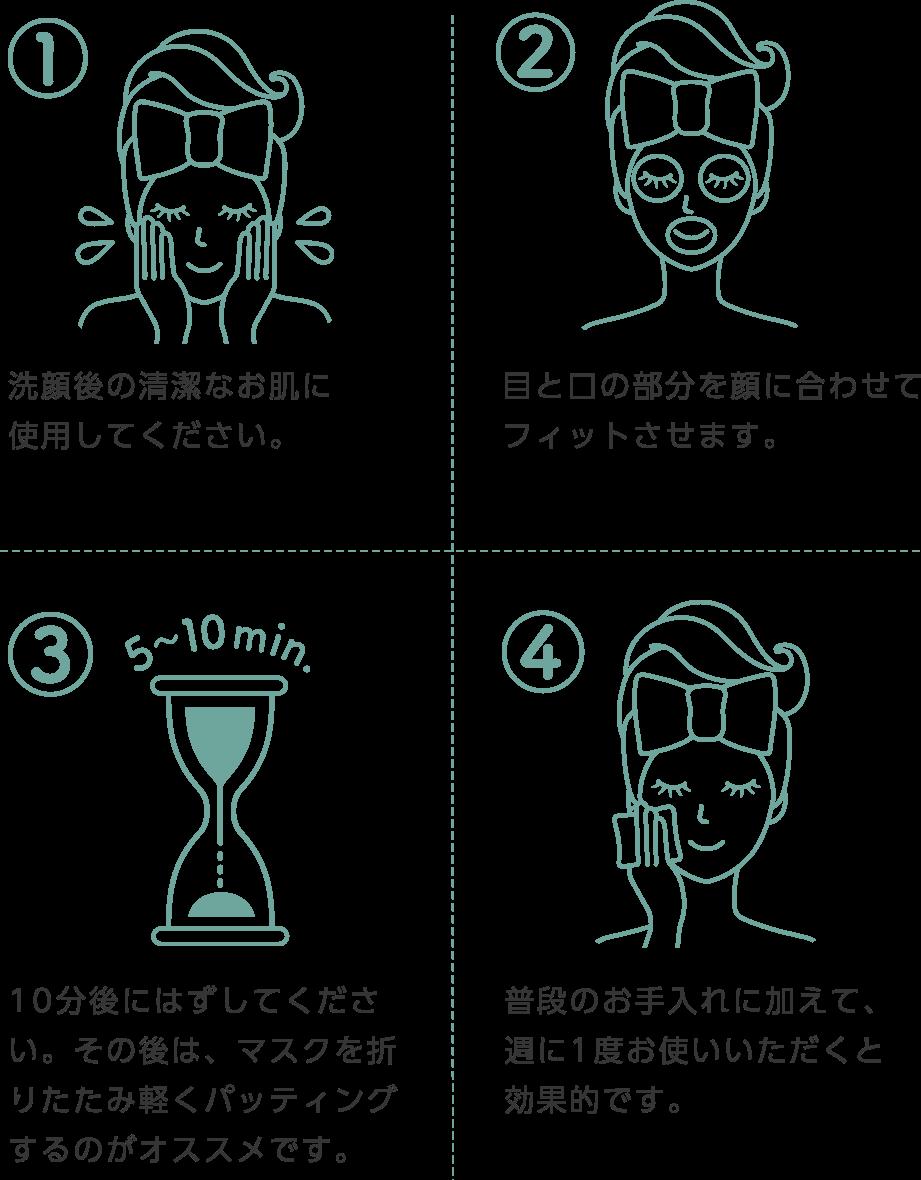お手入れポイント1〜4