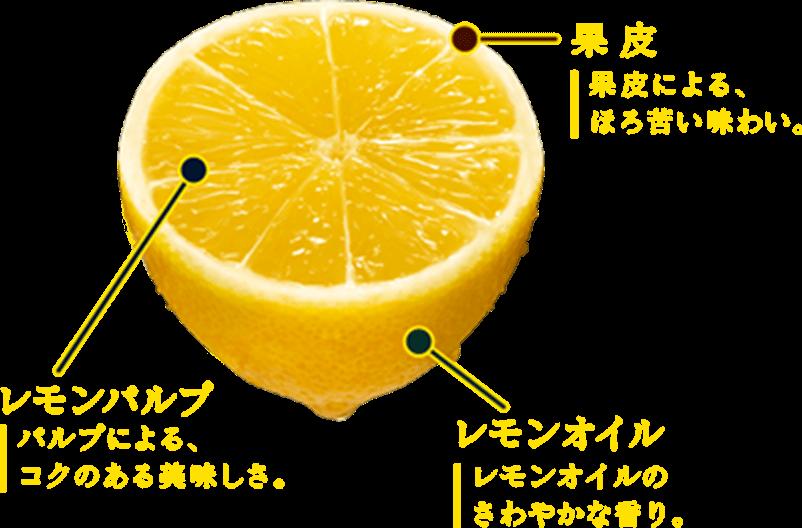 果皮・レモンパルプ・レモンオイル