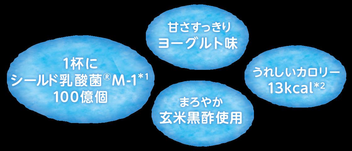 4つのポイント詳細