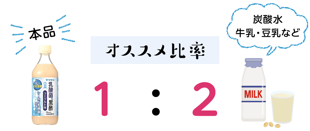 オススメ比率1:2