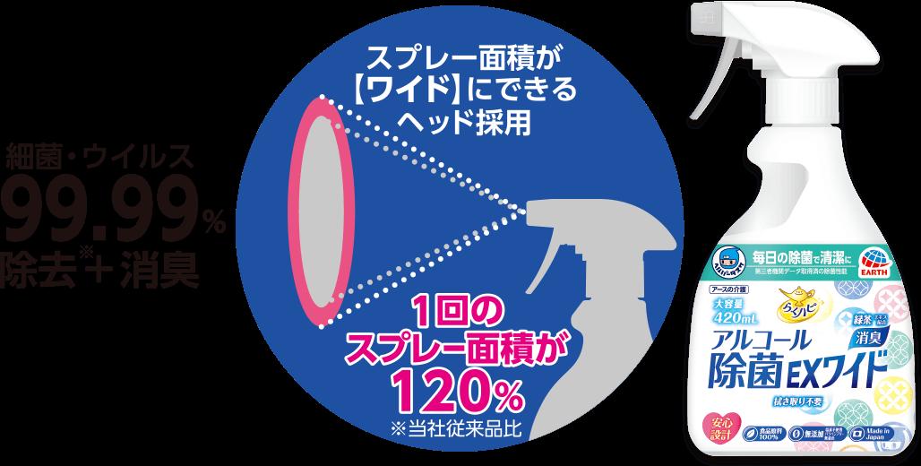ヘルパータスケ らくハピ アルコール除菌EXワイド 420mL