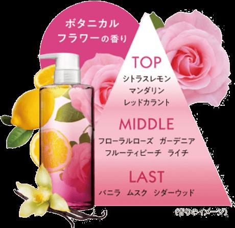 ボタニカルフラワーの香り TOP MIDDLE LAST