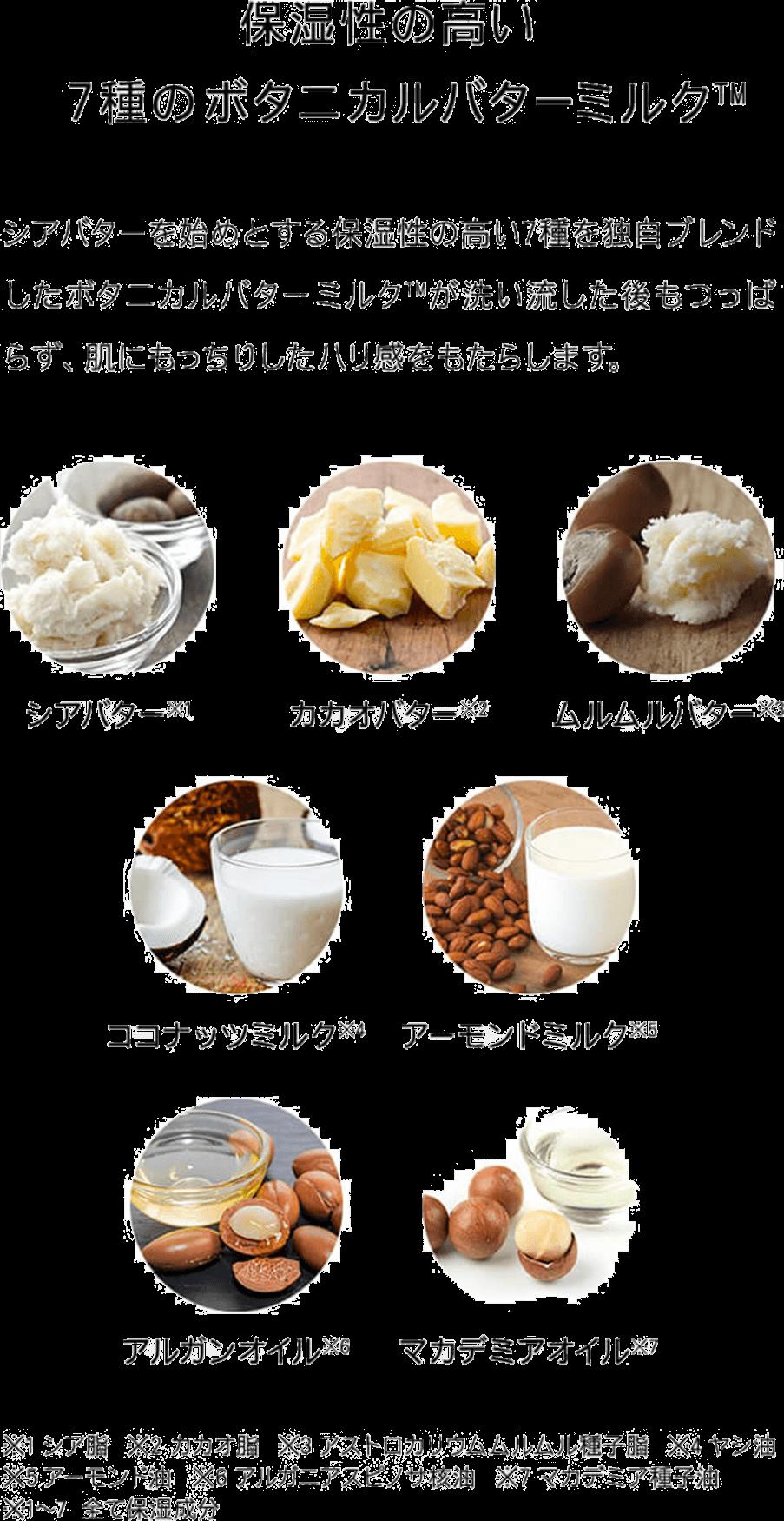 保湿性の高い7種のボタニカルバターミルクTM
