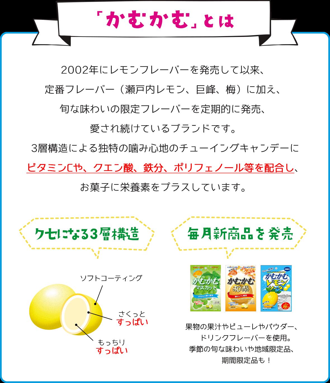「かむかむ」とは 2002年にレモンフレーバーを発売して以来、定番フレーバー(瀬戸内レモン、巨峰、梅)に加え、旬な味わいの限定フレーバーを定期的に発売、愛され続けているブランドです。3層構造による独特の噛み心地のチューイングキャンデーにビタミンCや、クエン酸、鉄分、ポリフェノール等を配合し、お菓子に栄養素をプラスしています。