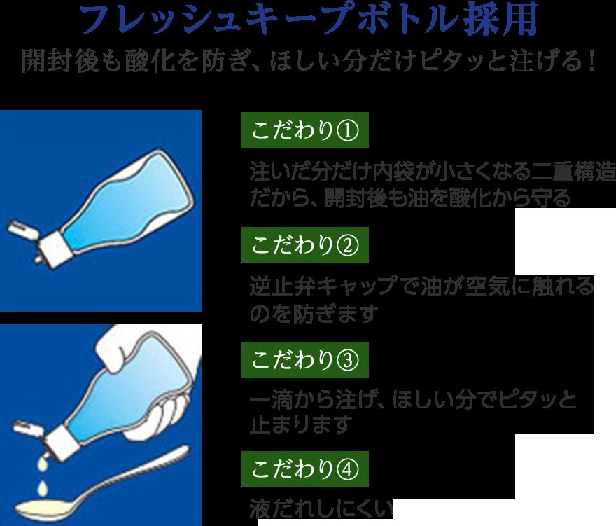フレッシュキープボトル採用 開封後も酸化を防ぎ、ほしい分だけピタッと注げる!