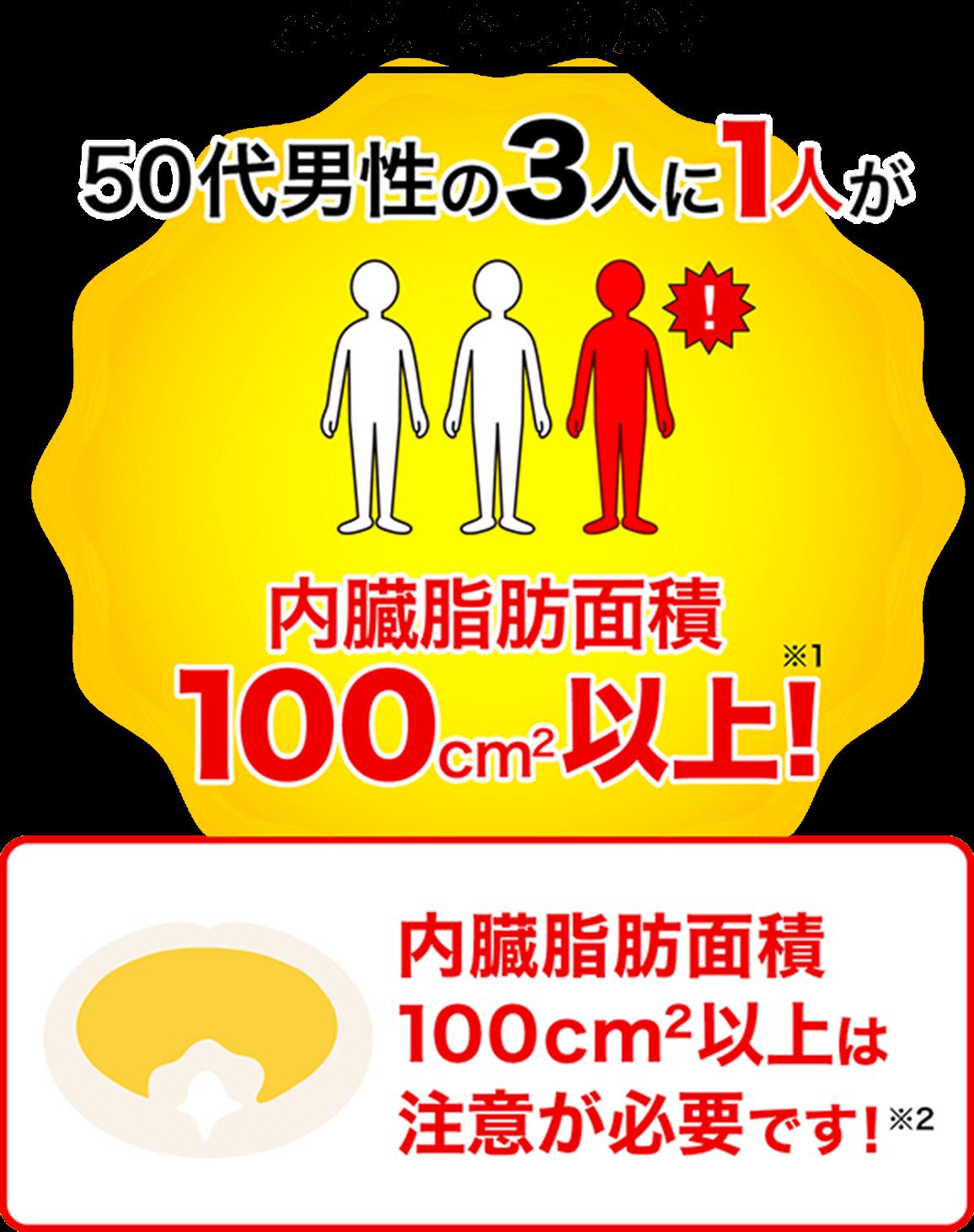 ご存知でしたか?50代男性の3人に1人が内臓脂肪面積100㎠以上!※1 内臓脂肪面積100㎠以上は注意が必要です!※2