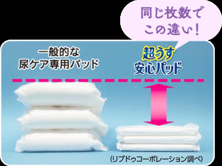 一般的な尿ケア専用パッドと超うす安心パッドの厚み比較写真