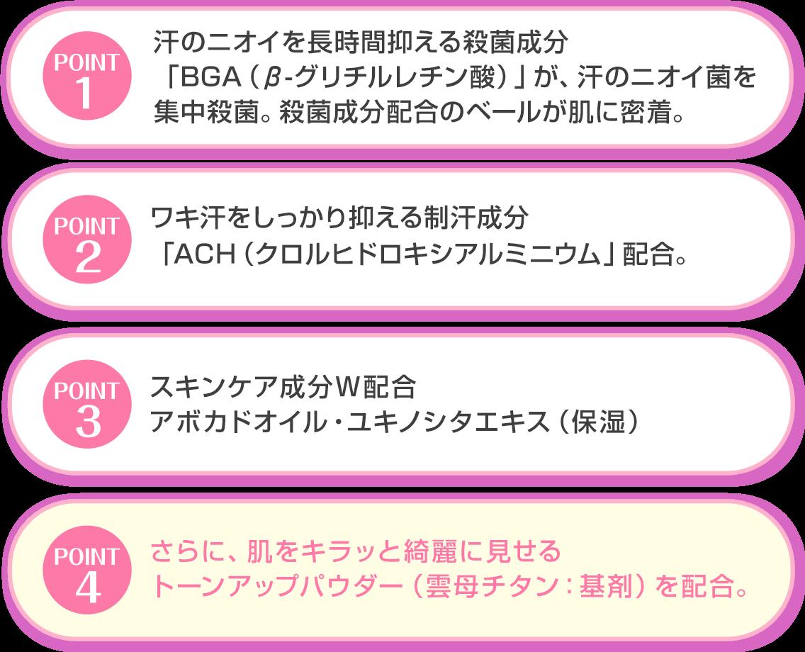 商品のpoint1〜4