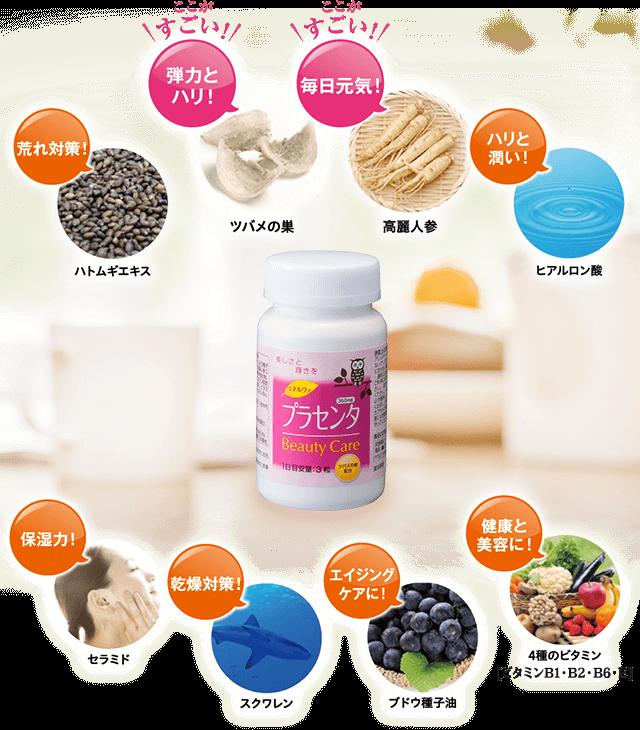 ツバメの巣、高麗人参、ヒアルロン酸、4種のビタミン[ビタミンB1・B2・B6・E]、ブドウ種子油、スクワレン、セラミド、ハトムギエキス