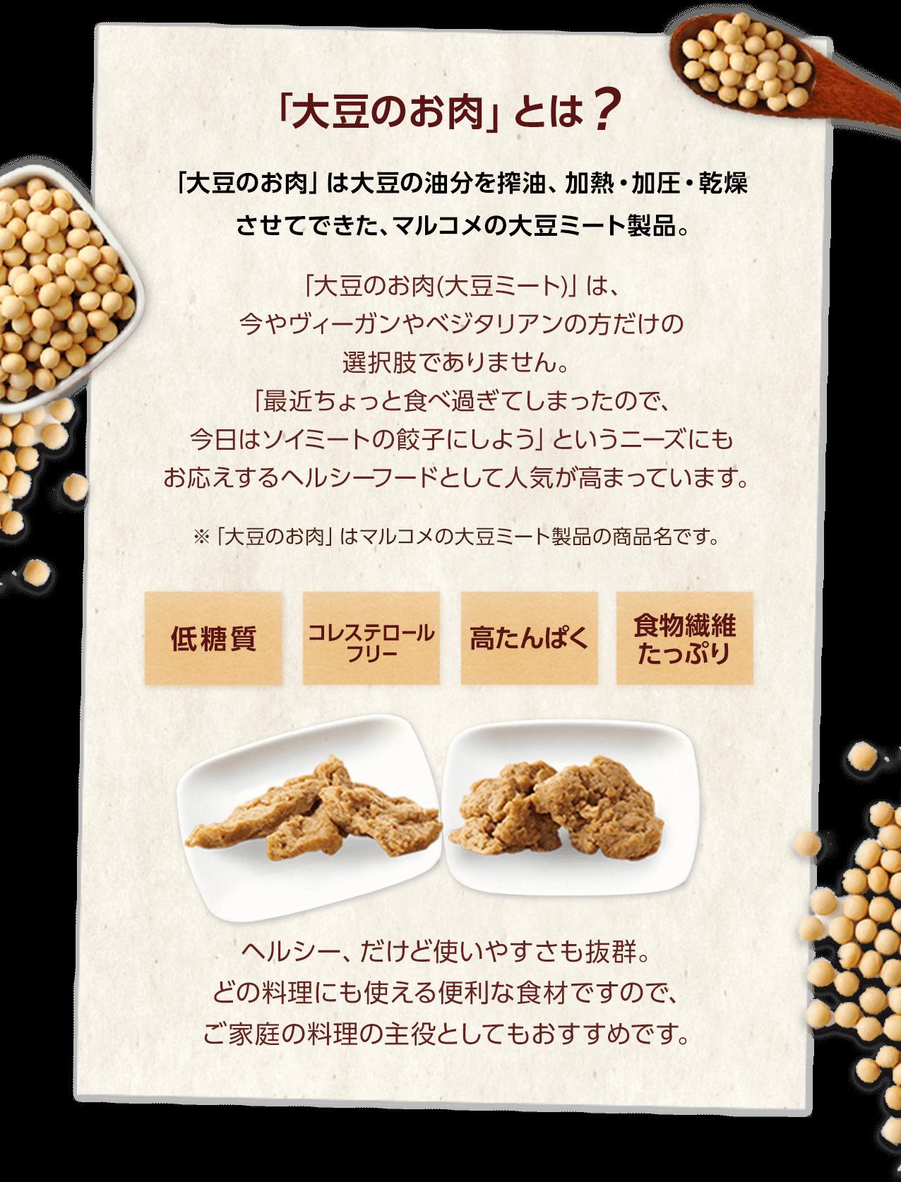 「大豆のお肉」とは? 「大豆のお肉」は大豆の油分を搾油、加熱・加圧・乾燥 させてできた、マルコメの大豆ミート製品。  「大豆のお肉(大豆ミート)」は、今やヴィーガンやベジタリアンの方だけの選択肢でありません。「最近ちょっと食べ過ぎてしまったので、今日はソイミートの餃子にしよう」というニーズにもお応えするヘルシーフードとして人気が高まっています。※「大豆のお肉」はマルコメの大豆ミート製品の商品名です。低糖質、コレステロールフリー、高たんぱく、食物繊維たっぷり。ヘルシー、だけど使いやすさも抜群。どの料理にも使える便利な食材ですので、ご家庭の料理の主役としてもおすすめです。