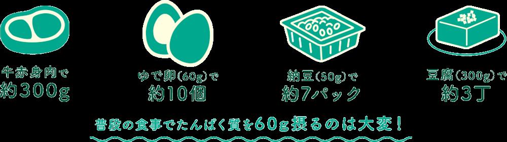 60g_image02