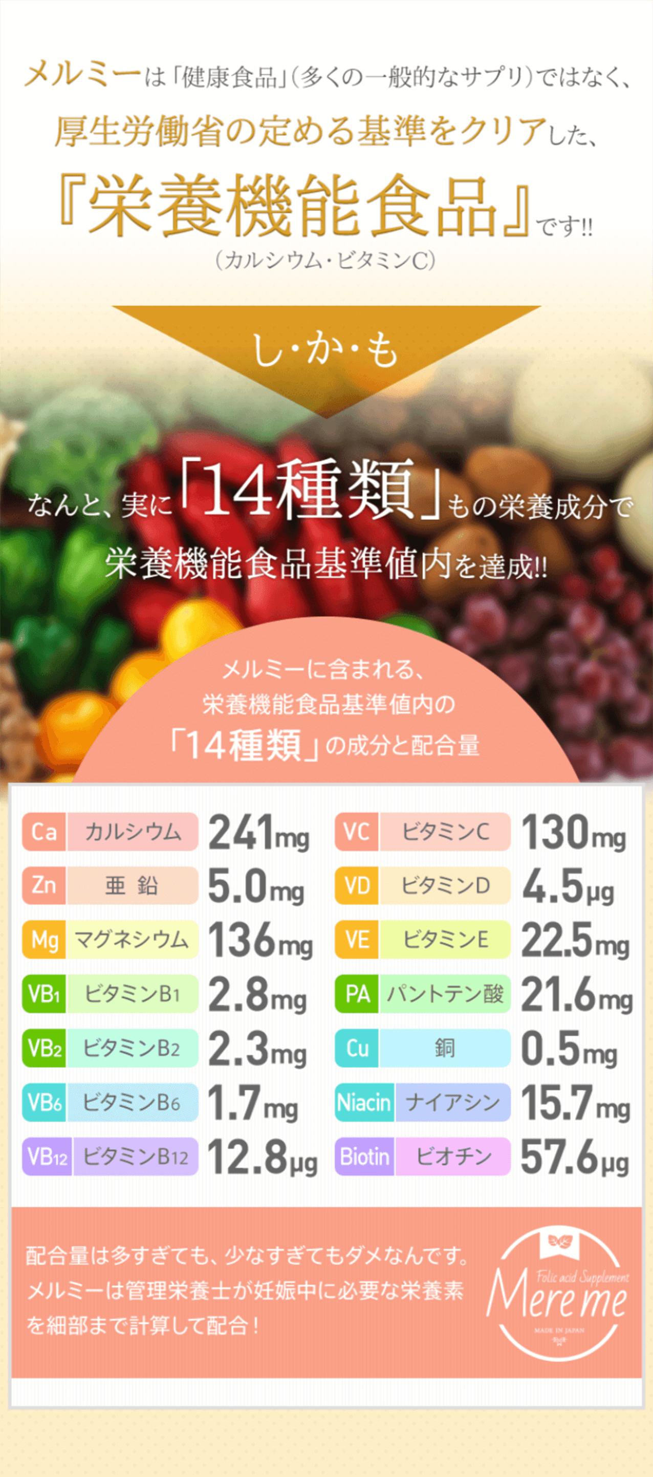 メルミーは「健康食品」(多くの一般的なサプリ)ではなく、厚生労働省の定める基準をクリアした、『栄養機能食品』です!(カルシウム・ビタミンC) しかもなんと、実に「14種類」もの栄養成分で栄養機能食品基準値内を達成!!メルミーに含まれる、栄養機能食品基準値内の「14種類」の成分と配合量