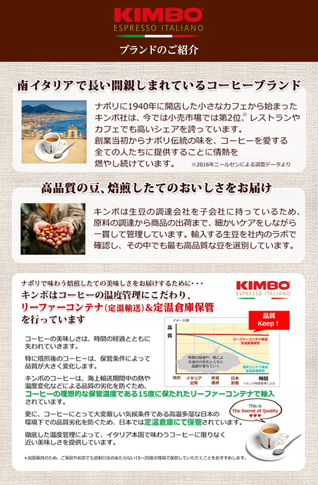 KIMBOブランドの紹介