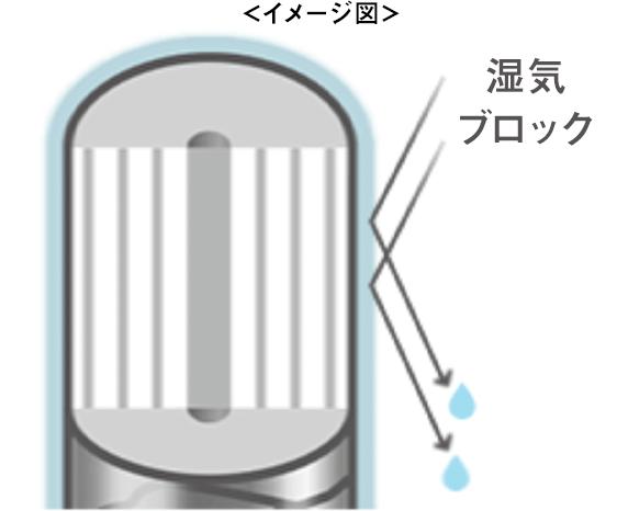 湿気ブロック イメージ図