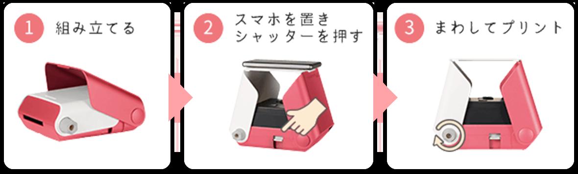1.組み立てる2.スマホを置きシャッターを押す3.まわしてプリント