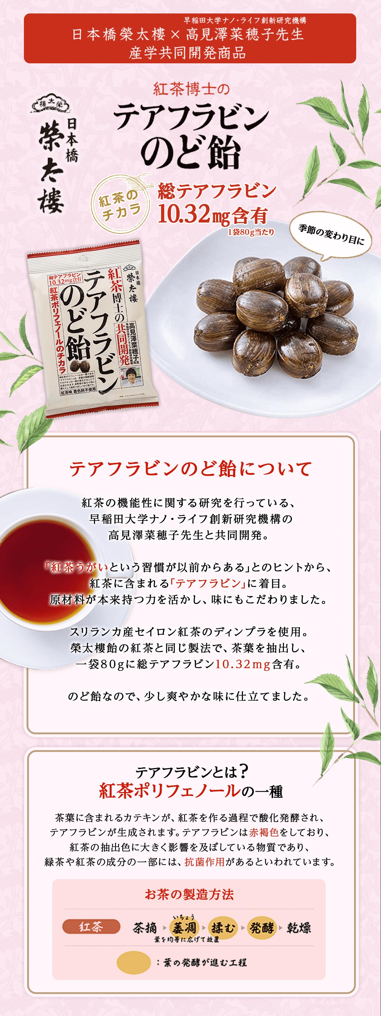 日本橋榮太樓×高見沢菜穂子先生産学共同開発商品紅茶博士のテアフラビンのど飴 アフラビンのど飴について紅茶の機能性に関する研究を行っている、早稲田大学ナノ・ライフ創新研究機構の高見澤菜穂子先生と共同開発。紅茶うがいという習慣が以前からあるとのヒントから、紅茶に含まれるテアフラビン着目。原材料が本来持つ力を活かし、味にもこだわりました。スリランカ産セイロン紅茶のディンプラを使用。榮太樓飴の紅茶と同じ製法で、茶葉を抽出し、一袋80gに総テアフラビン10.32mg含有。のど飴なので、少し爽やかな味に仕立てました。テアフラビンとは?紅茶ポリフェノールの一種 茶葉に含まれるカテキンが、紅茶を作る過程で酸化発酵され、テアフラビンが生成されます。テアフラビンは赤褐色をしており、紅茶の抽出色に大きく影響を及ぼしている物質であり、緑茶や紅茶の成分の一部には、抗菌作用があるといわれています。