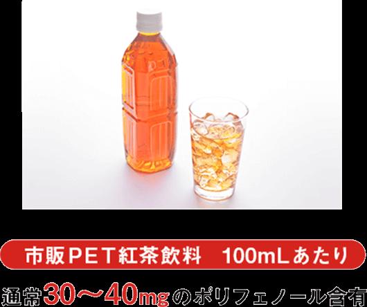 市販PET紅茶飲料100mlあたり通常30〜40mgのポリフェノール含有