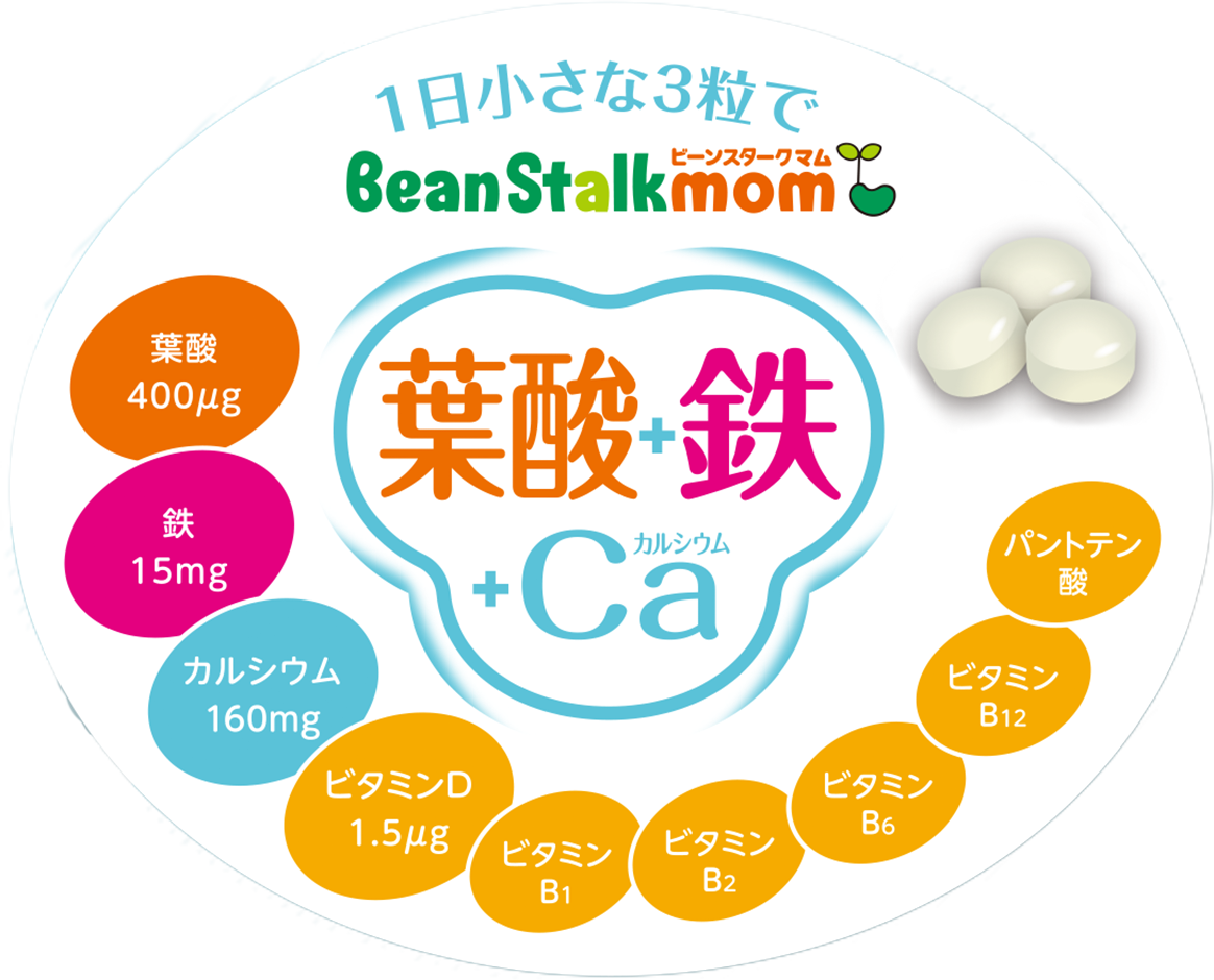 1日小さな3粒で ビーンスタークマム 葉酸+鉄+Ca(カルシウム)