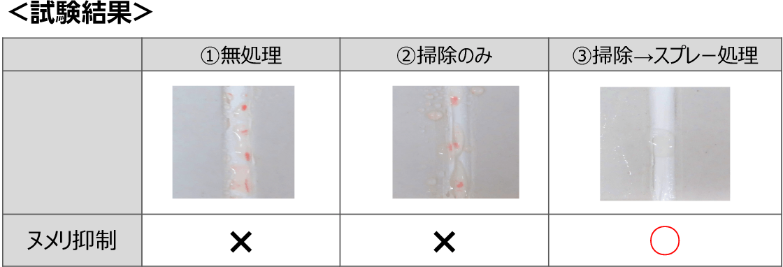 試験結果のイメージ画像
