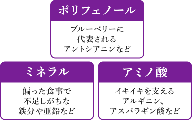 ポリフェノール、ミネラル、アミノ酸