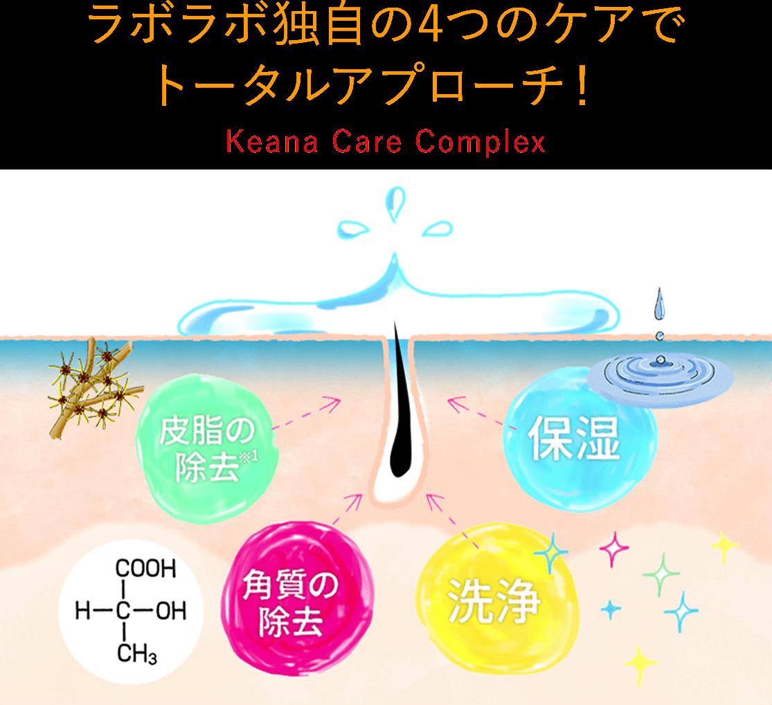 ラボラボ独自の4つのケアでトータルアプローチ! Keana Care Complex