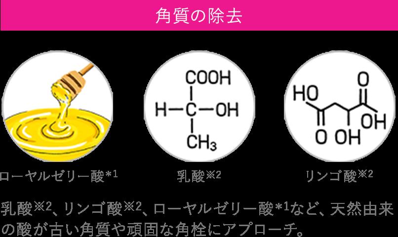 角質の除去 ローヤルゼリー酸*1 乳酸※2 リンゴ酸※2 やさしくふき取ることで、毛穴の奥に入り込んだ汚れや詰まりを取り除きます。