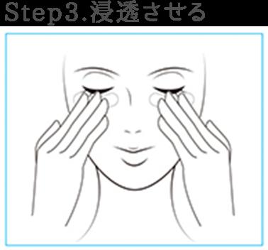 Step3.浸透させる