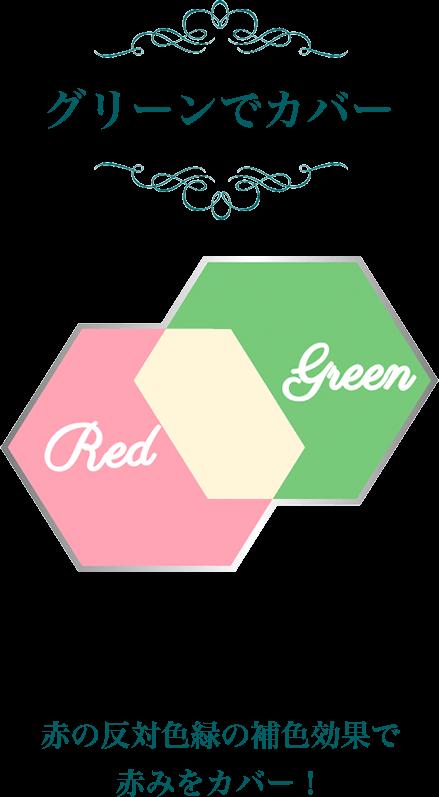 グリーンでカバー 赤の反対色緑の補色効果で赤みをカバー!