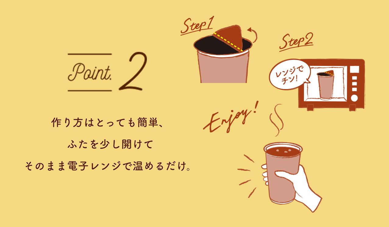 point2 作り方はとっても簡単、ふたを少し開けてそのまま電子レンジで温めるだけ。