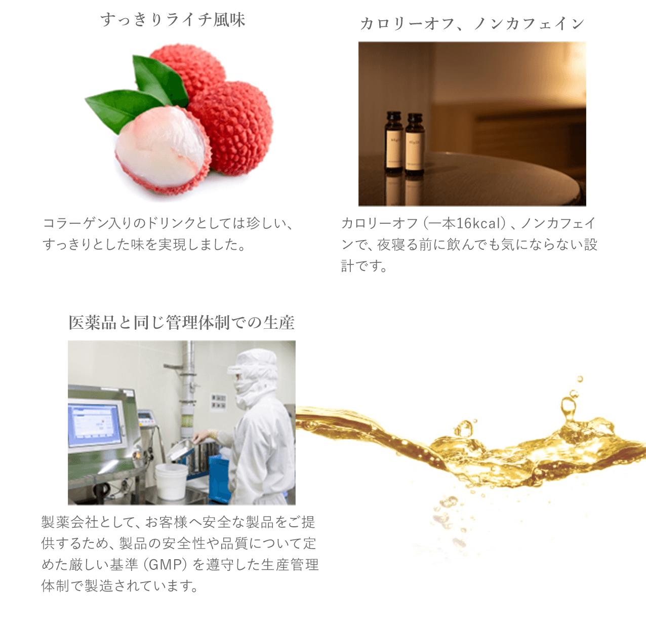 すっきりライチ風味 コラーゲン入りのドリンクとしては珍しい、すっきりとした味を実現しました。 カロリーオフ、ノンカフェイン カロリーオフ(一本16kcal)、ノンカフェインで、夜寝る前に飲んでも気にならない設計です。 医薬品と同じ管理体制での生産 製薬会社として、お客様へ安全な製品をご提供するため、製品の安全性や品質について定めた厳しい基準(GMP)を遵守した生産管理体制で製造されています。