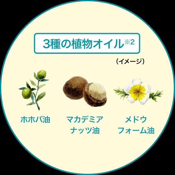 3種の植物オイル※2 ホホバ油、マカデミアナッツ油、メドウフォーム油